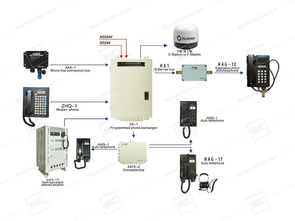 Marine Auto telephone System